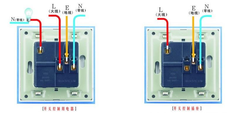 墙壁开关插座一开五孔单控开关的两种接线方式,以下是实物示意接线图:  电源插座带开关,并且这个开关去控制灯,只需要按照国家规范去连接即可。 先将插座上的L端与开关的L端连接在一起,去接电源来的火线(国家规范为红、绿、黄色线),电源零线(国家规范为蓝色线)接在插座的N端上,电源保护地线(国家规范为花色线)接在插座的地符号上。开关的L1接一条线(国家规范是白色线)线,去要控制的灯的一端,灯的另一端连接在电源零线上即可。
